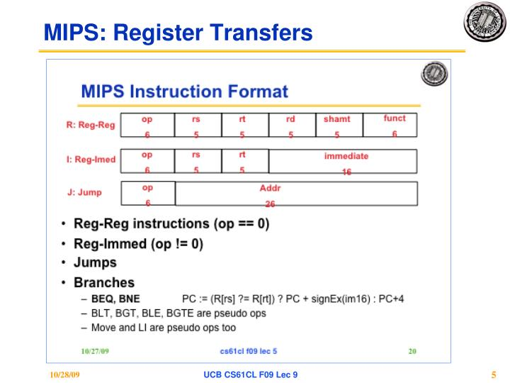 MIPS: Register Transfers