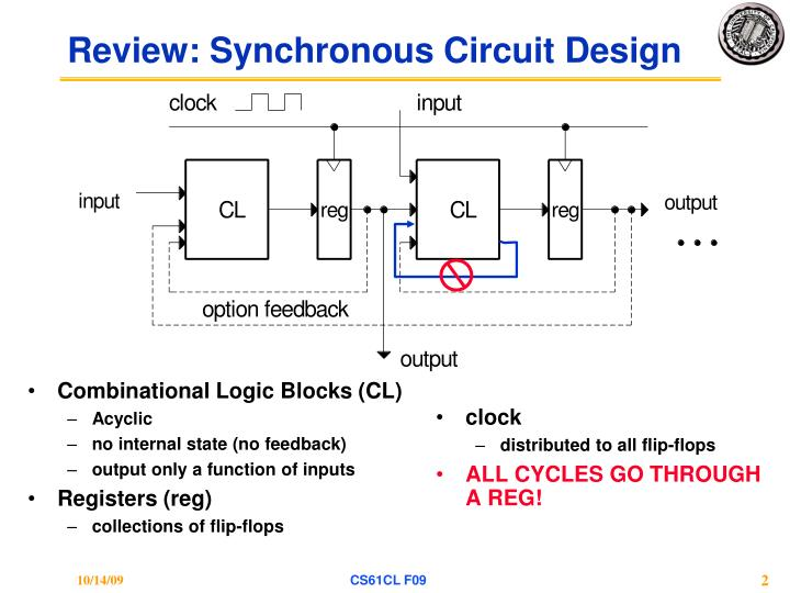 Review synchronous circuit design