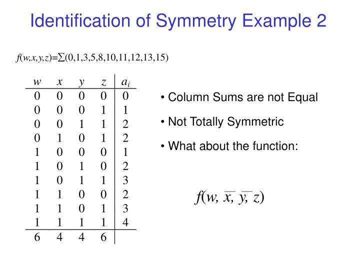 Identification of Symmetry Example 2