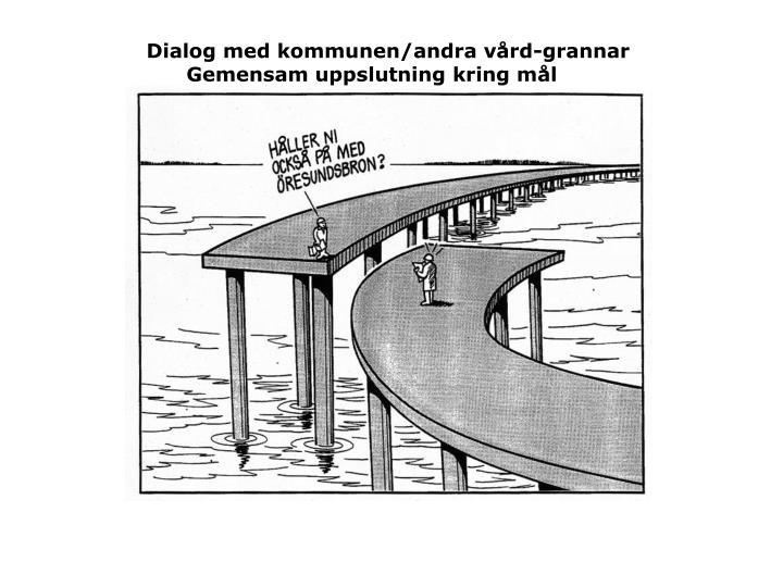 Dialog med kommunen/andra vård-grannar