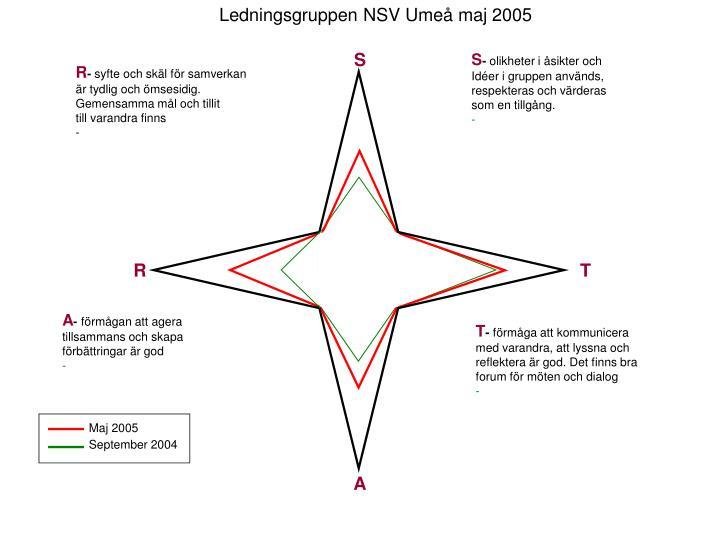 Ledningsgruppen NSV Umeå maj 2005