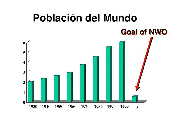 Población del Mundo