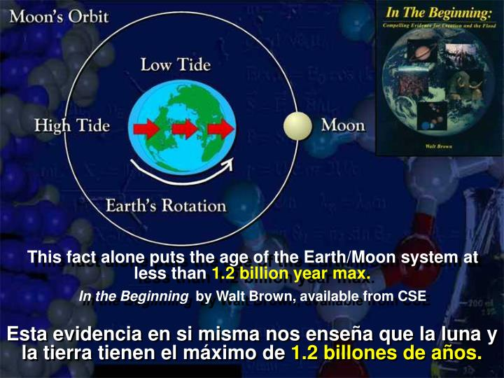 This fact alone puts the age of the Earth/Moon system at less