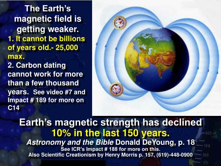 The Earth's magnetic field is getting weaker.