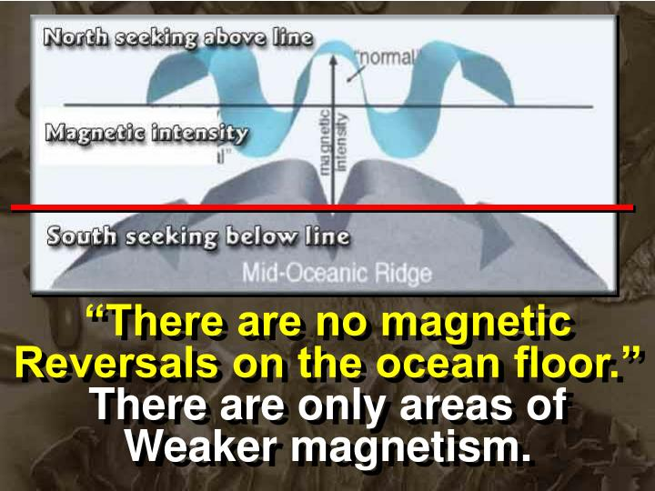 """""""There are no magnetic"""