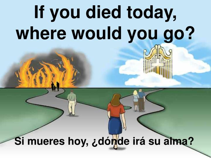 If you died today,