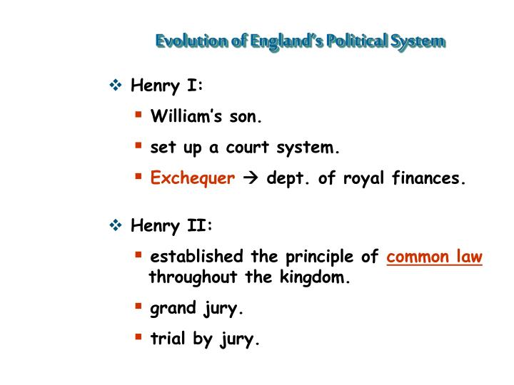 Evolution of England's Political System