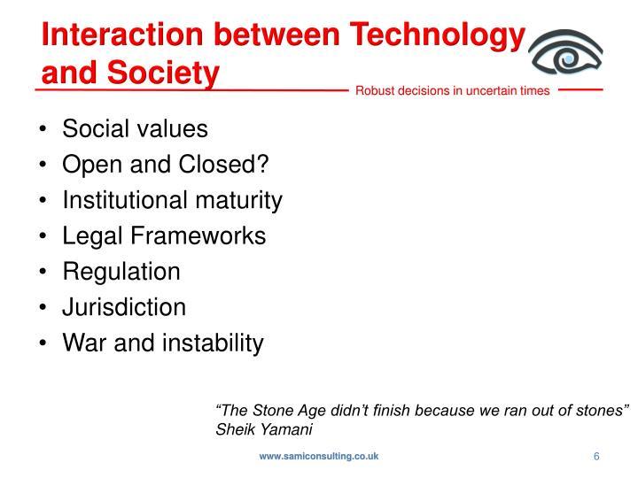 Interaction between Technology