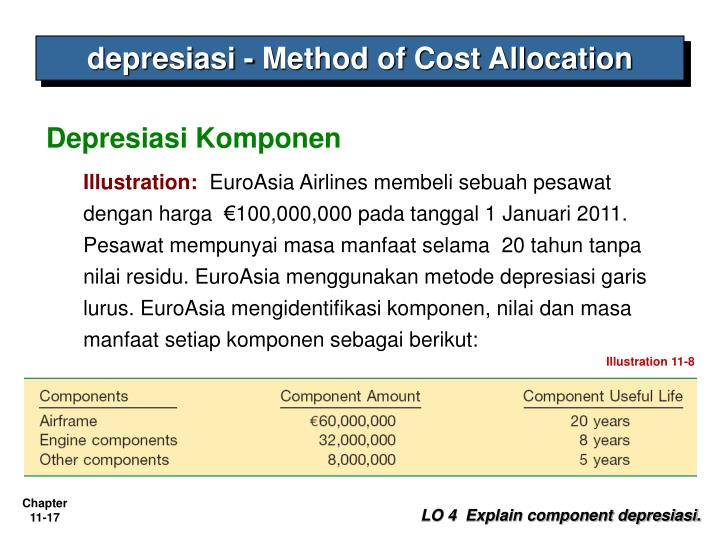 depresiasi - Method of Cost Allocation