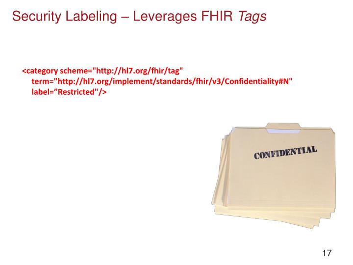 Security Labeling – Leverages FHIR