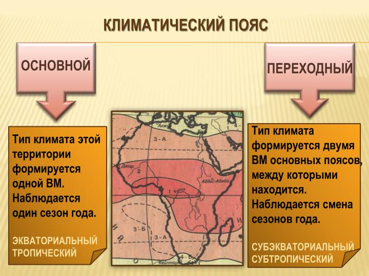Климатический пояс