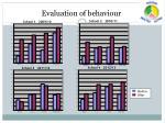 evaluation of behaviour