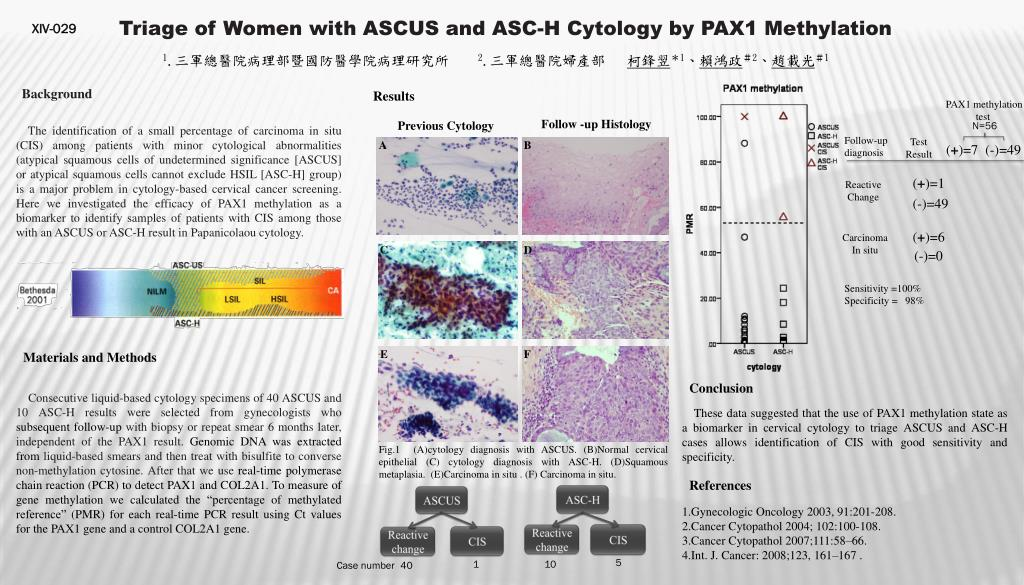PPT - Triage of Women with ASCUS and ASC-H Cytology by PAX1