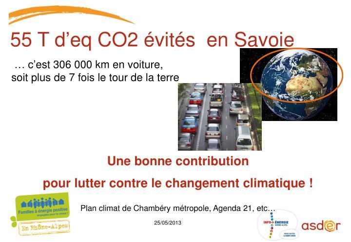 55 T d'eq CO2 évités  en Savoie