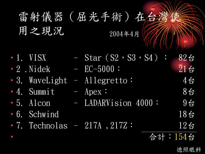 雷射儀器(屈光手術)在台灣使         用之現況