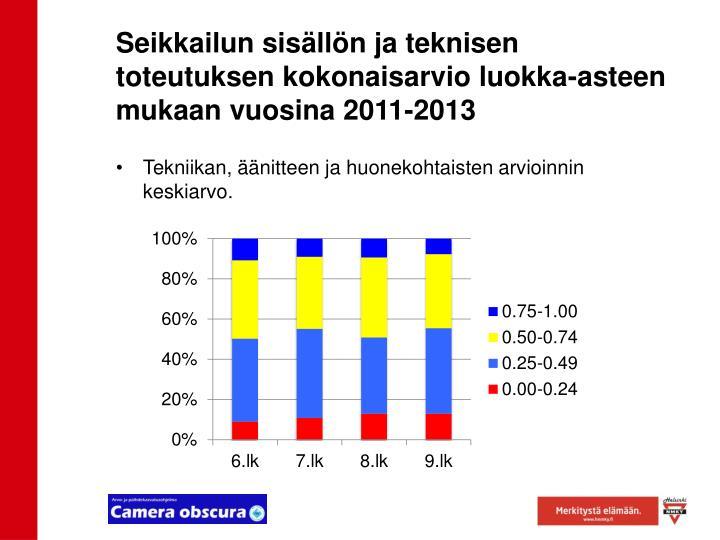 Seikkailun sisällön ja teknisen toteutuksen kokonaisarvio luokka-asteen mukaan vuosina 2011-2013
