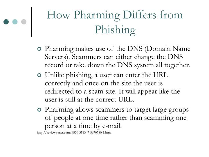 How Pharming Differs from Phishing