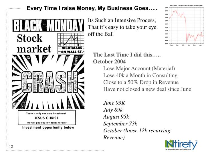 Every Time I raise Money, My Business Goes…..
