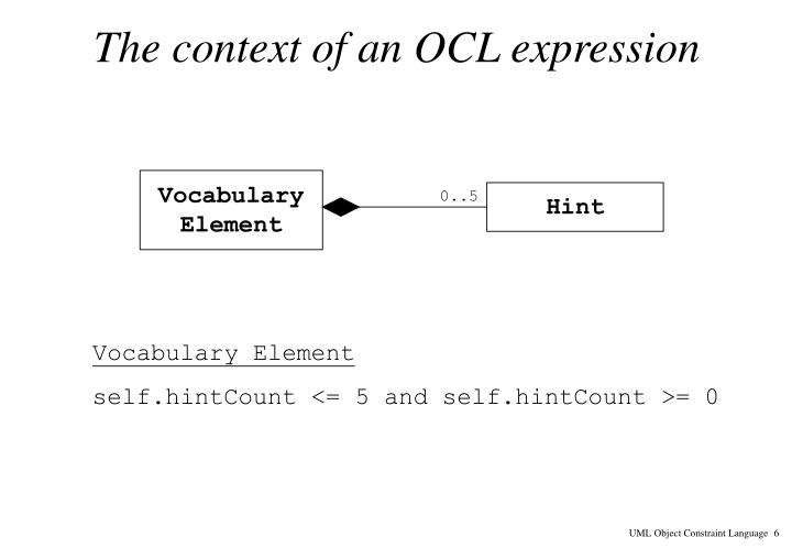 The context of an OCL expression