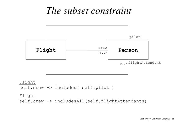 The subset constraint
