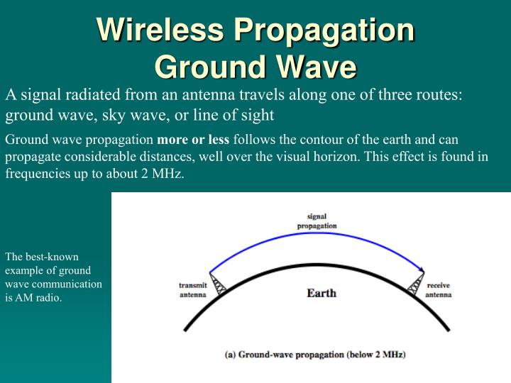 Wireless Propagation