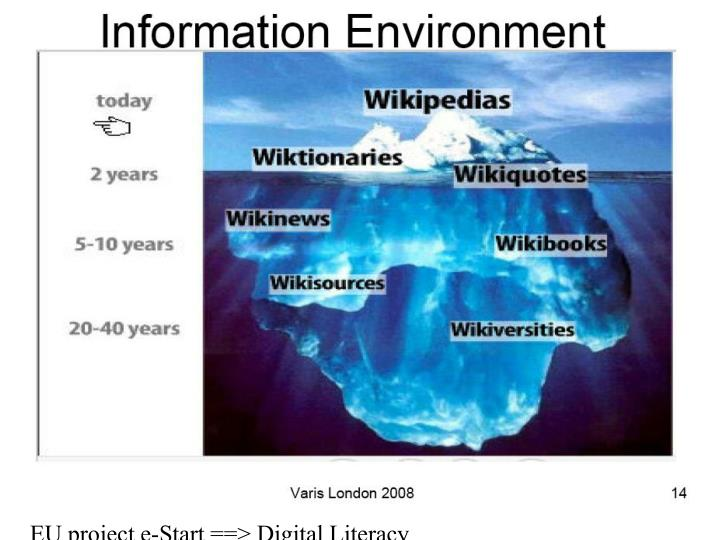 EU project e-Start ==> Digital Literacy