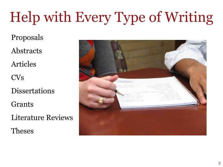 Help with Every Type of Writing