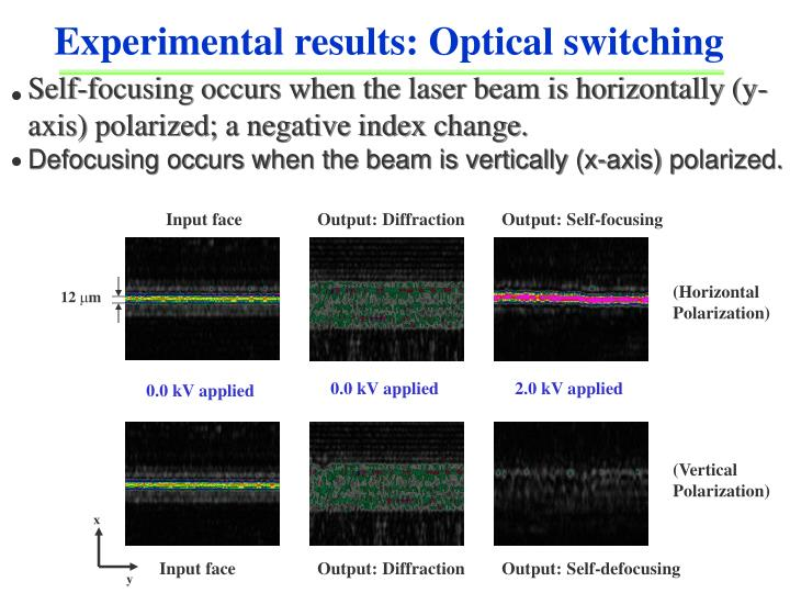 Experimental results: Optical switching
