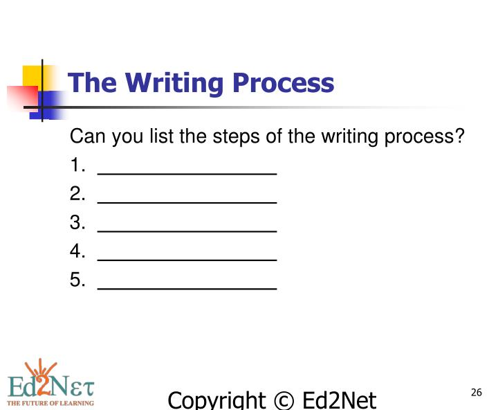 writing process ppt The powerpoint ppt presentation: the writing process is the property of its rightful owner do you have powerpoint slides to share if so, share your ppt presentation slides online with powershowcom.