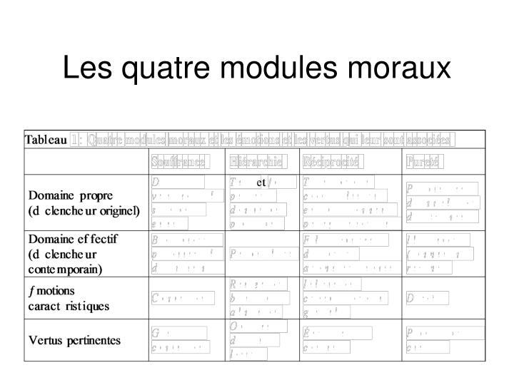 Les quatre modules moraux