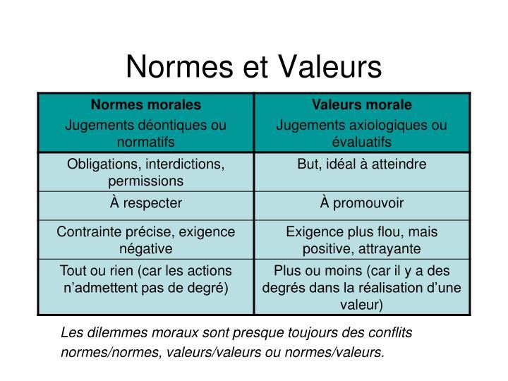 Normes et Valeurs