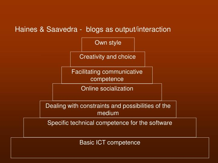 Haines & Saavedra -  blogs as output/interaction