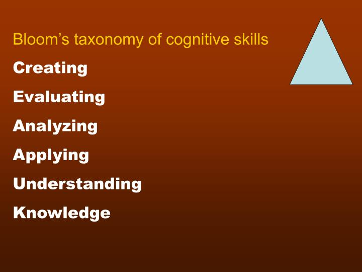 Bloom's taxonomy of cognitive skills