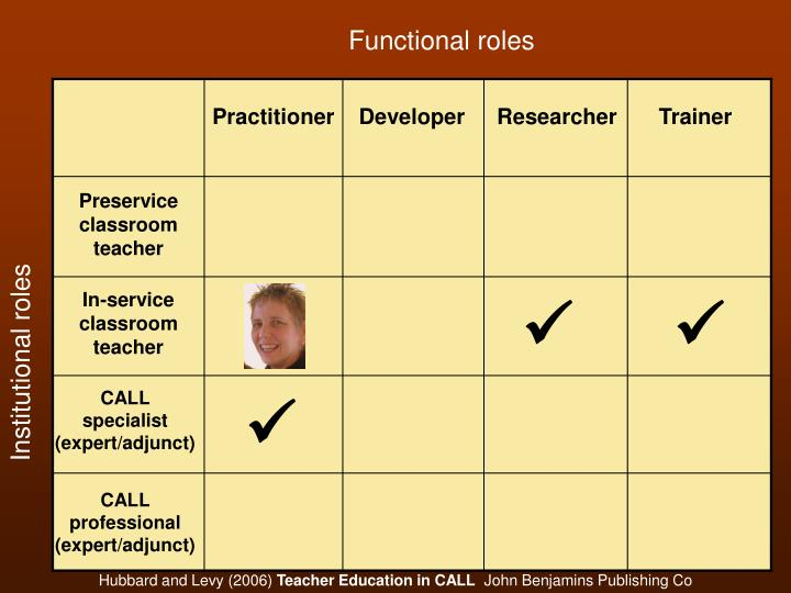 Functional roles