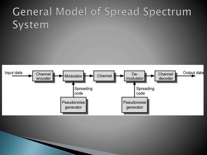General Model of Spread Spectrum System