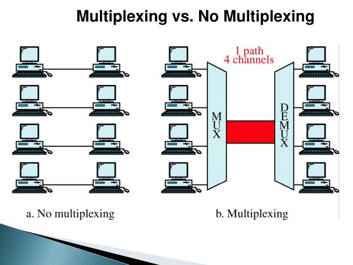 Multiplexing vs. No Multiplexing