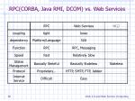 rpc corba java rmi dcom vs web services