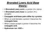 bronsted lowry acid base theory