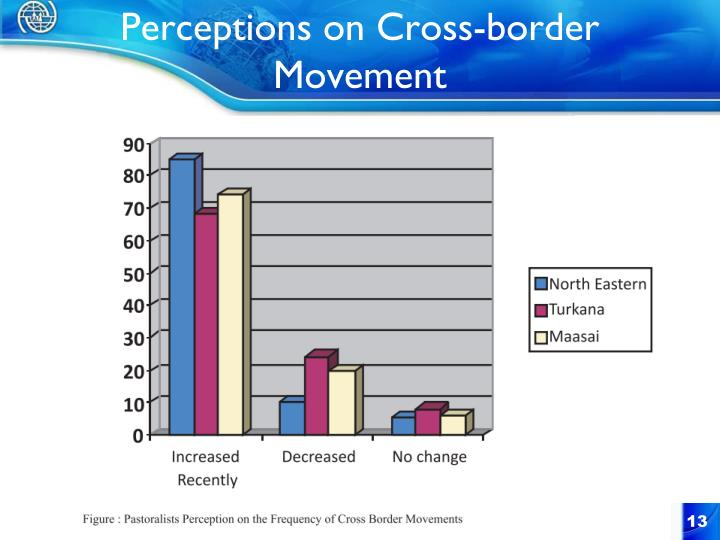 Perceptions on Cross-border Movement