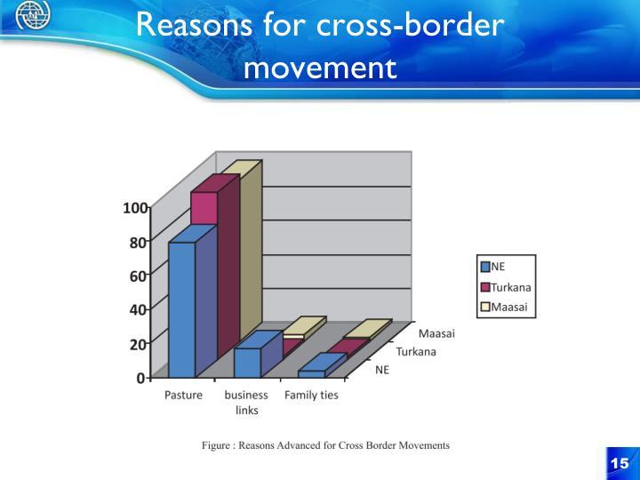 Reasons for cross-border