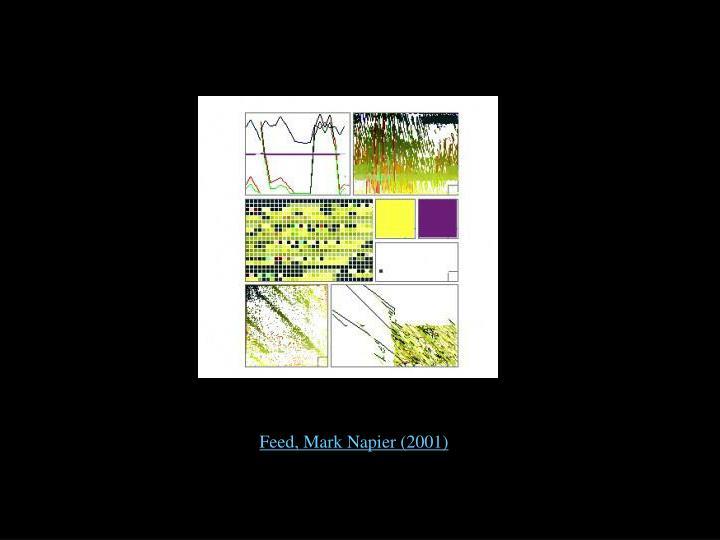 Feed, Mark Napier (2001)