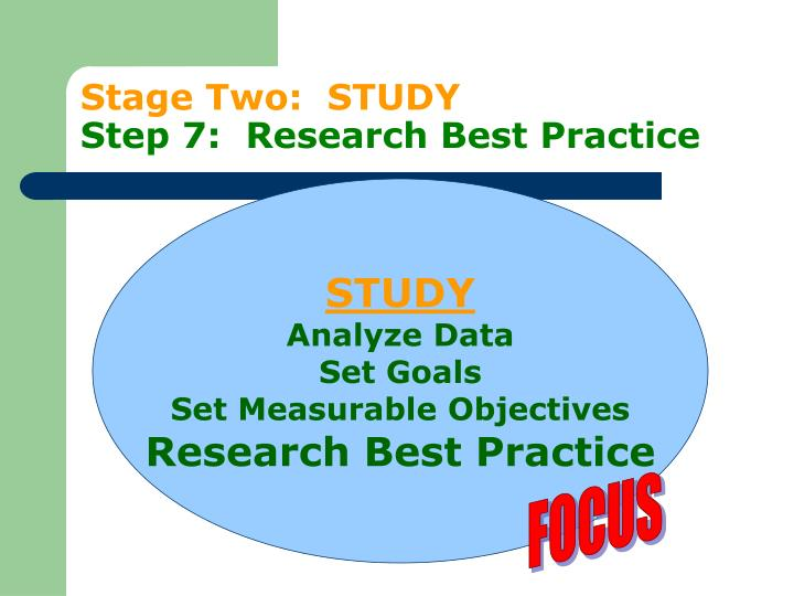 caribbean studies stages steps in the research Writing research objectives is the most important first step in a marketing research plan  define objectives in three-steps.