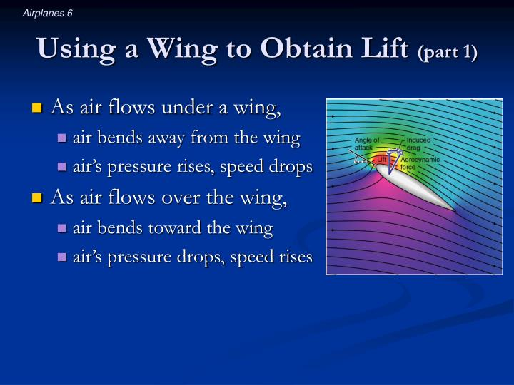 Using a Wing to Obtain Lift