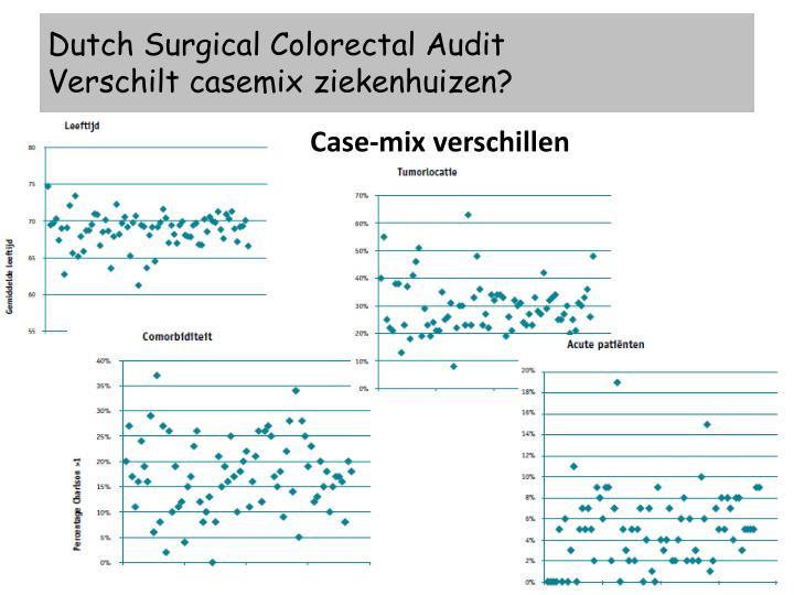 Dutch Surgical Colorectal Audit