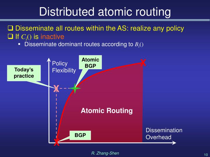 Distributed atomic routing