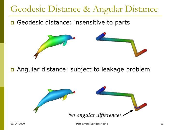 No angular difference!