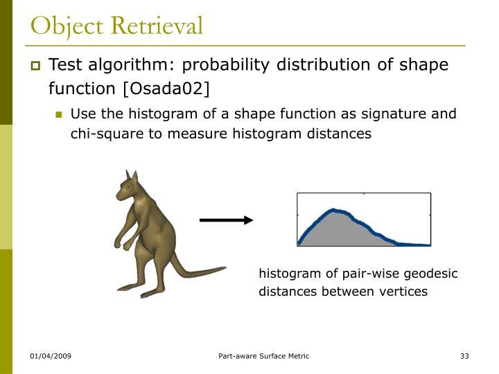 Object Retrieval