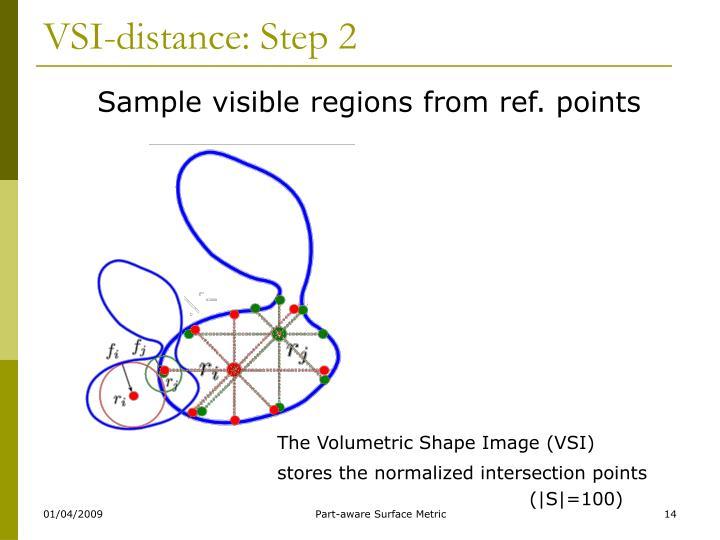 VSI-distance: Step 2