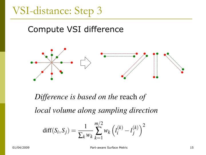 VSI-distance: Step 3
