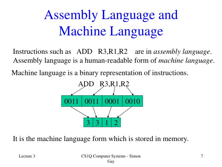 Assembly Language and